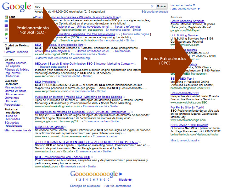 Descripción general de SERP en google (SEO y CPC)